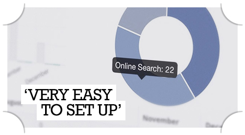 22your dating online personals search22